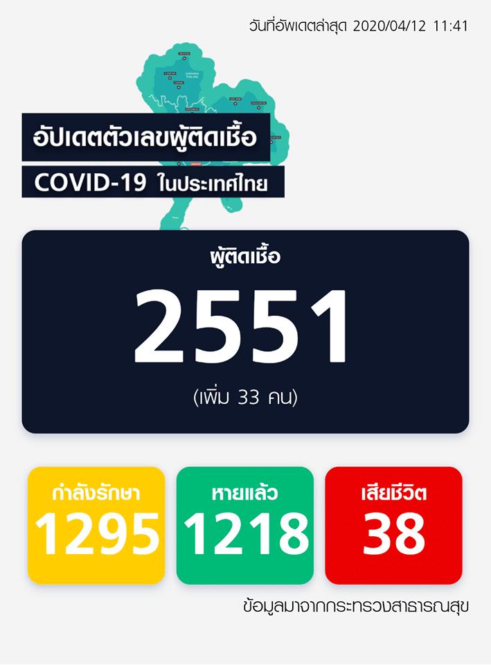 โควิด -19