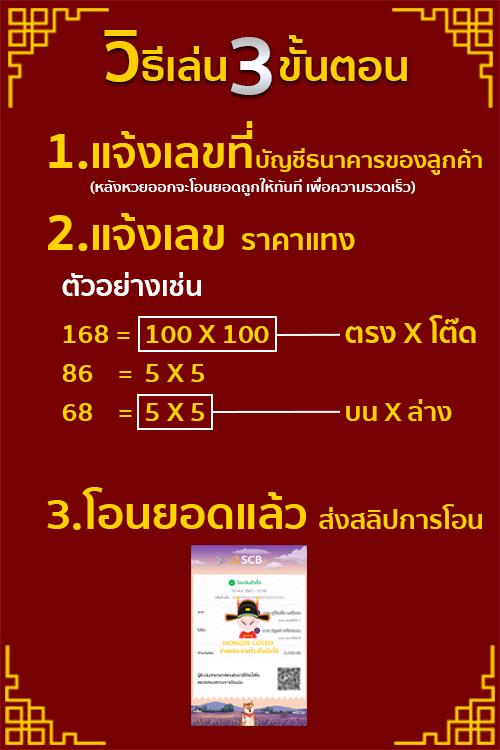 หุ้นไทยเย็นคืออะไร